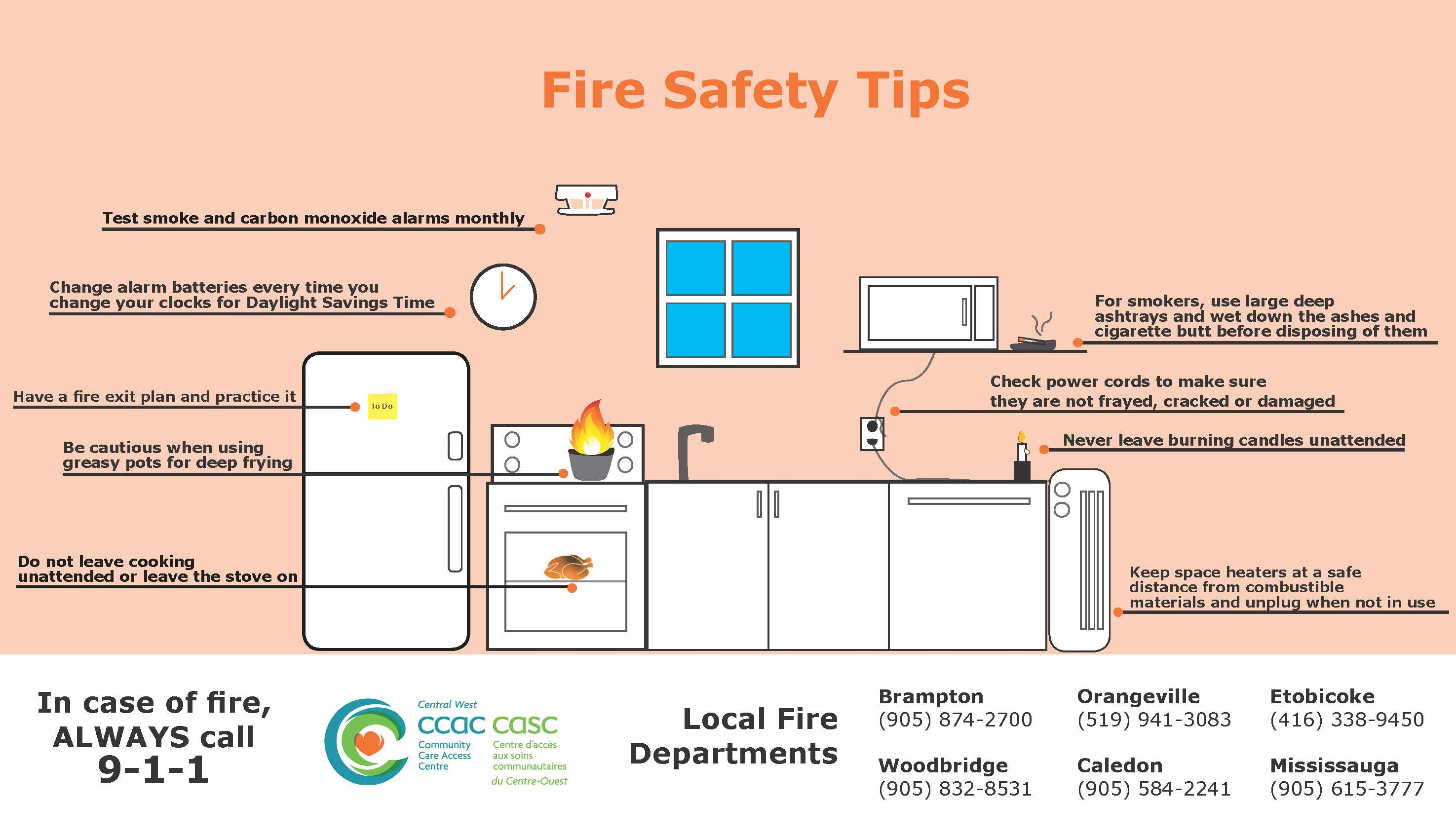 Fire Safety Infographic.jpg