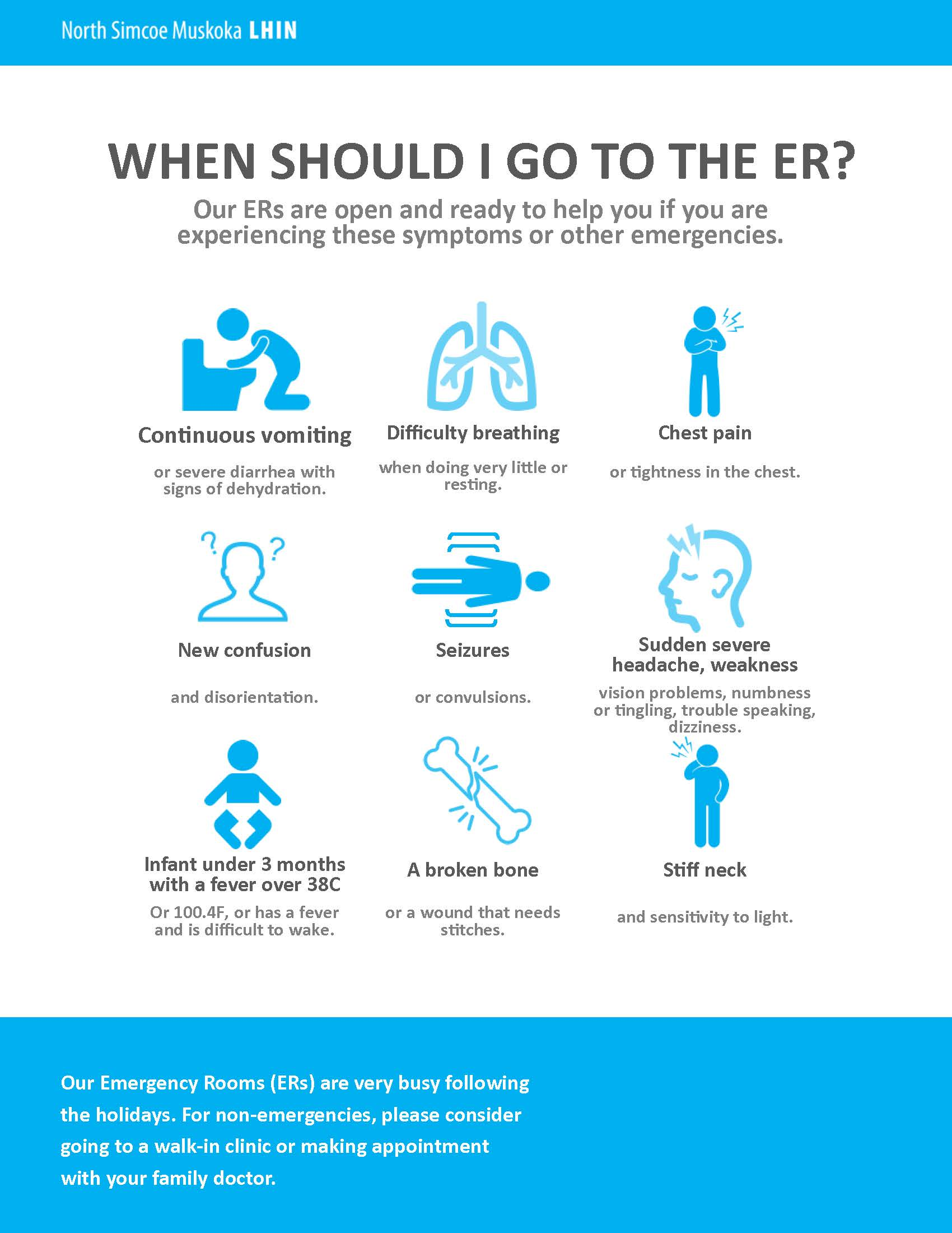 When to visit ER Infographic.jpg